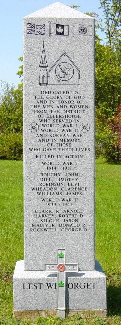 War memorial monument, Ellershouse: east face