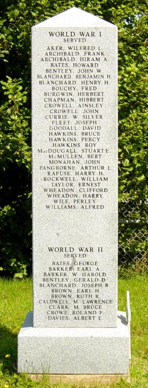 War memorial monument, Ellershouse: south face