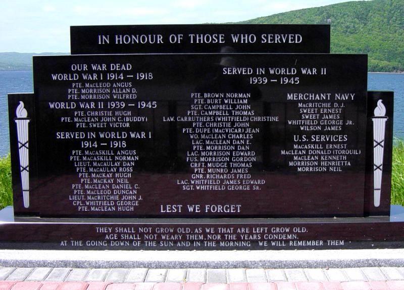 Englishtown war memorial monument