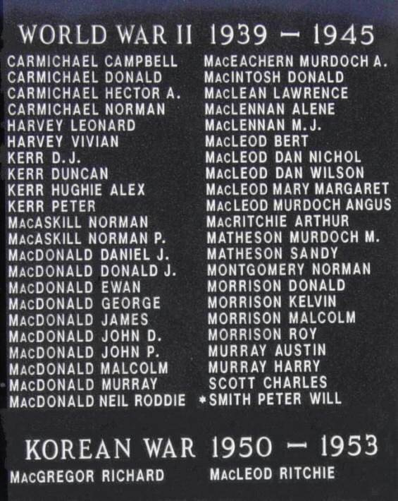 North River: war memorial, right panel